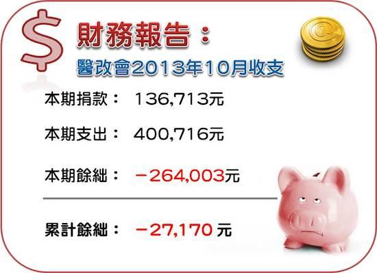 2013/10 收支報告