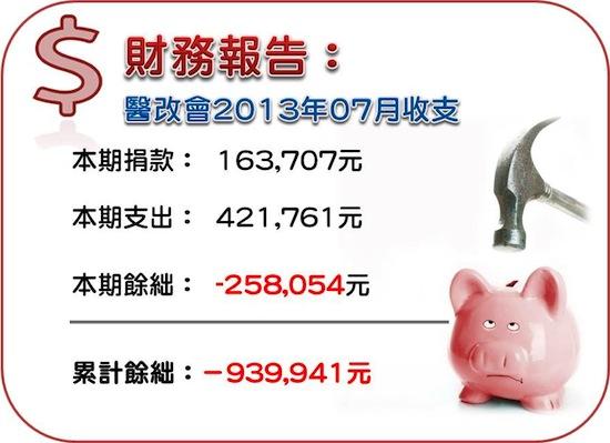 2013/07 收支報告