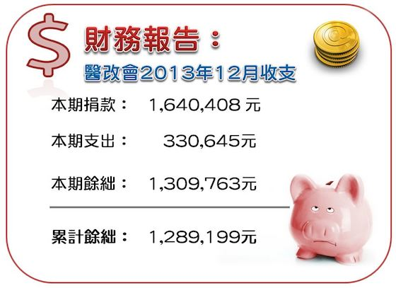 2013/12 收支報告