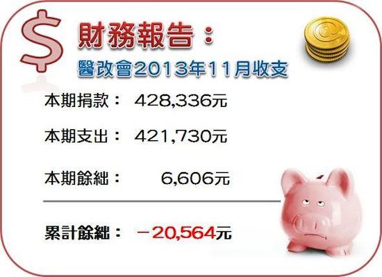 2013/11 收支報告