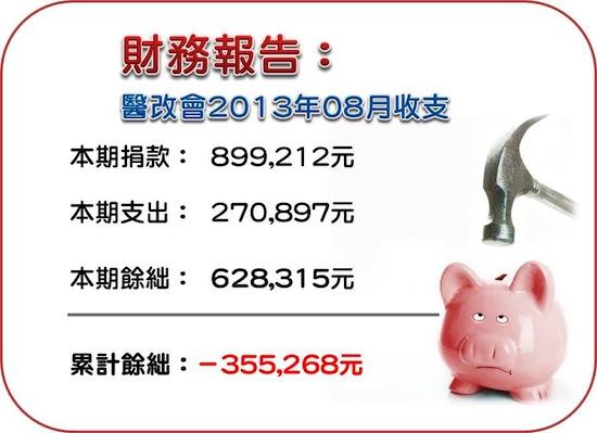 2013/08 收支報告
